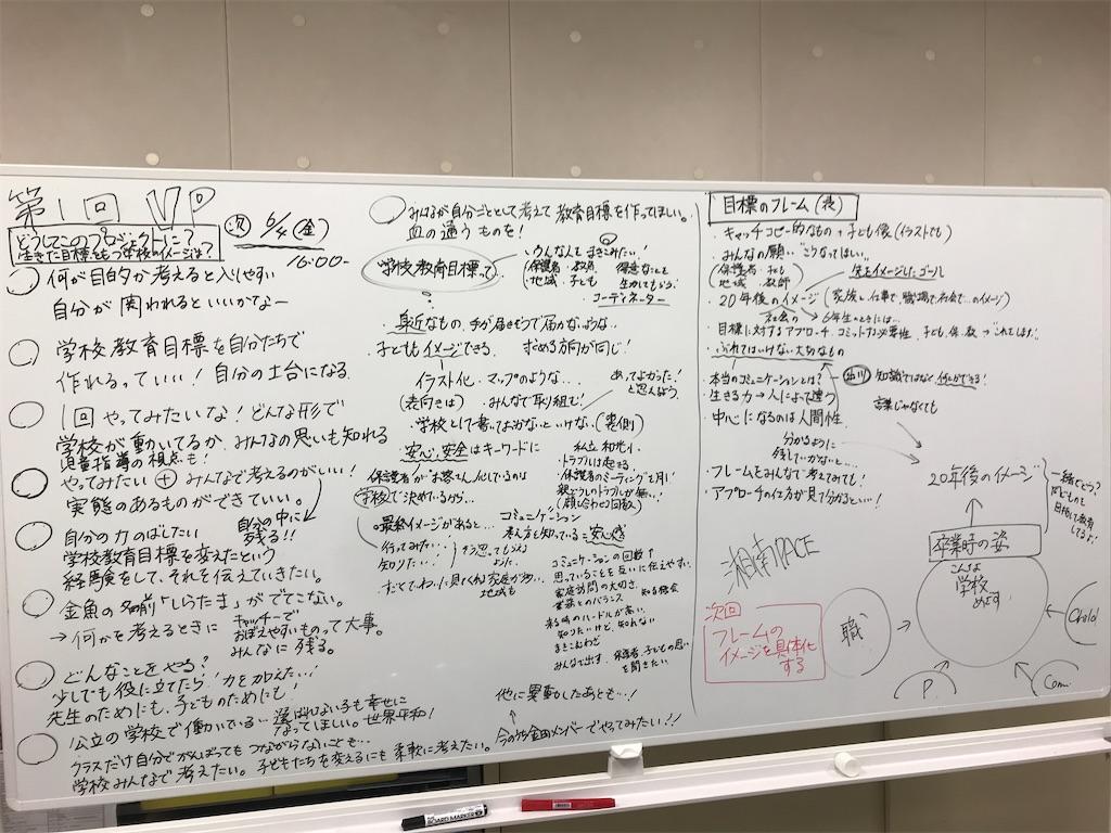 f:id:kawamocho1011:20210513212439j:image