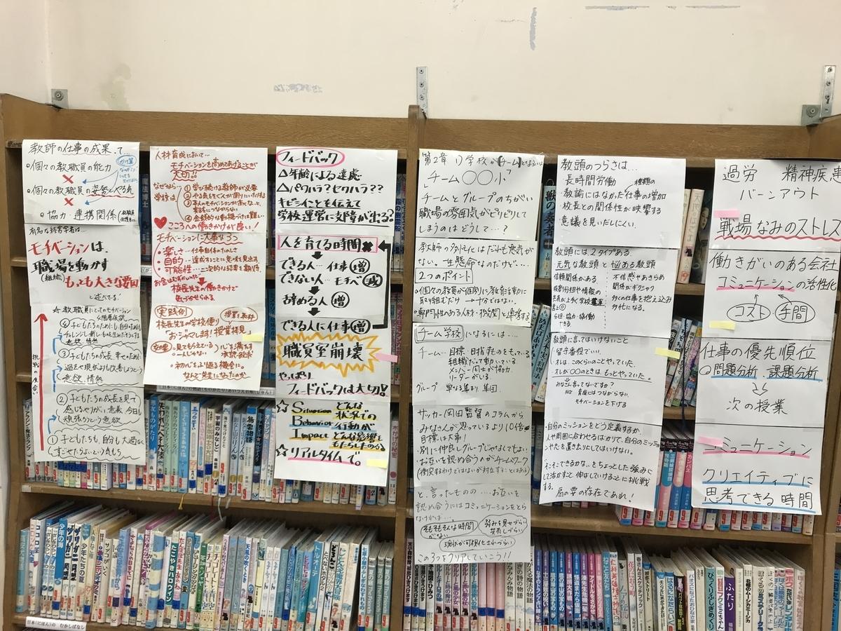 f:id:kawamocho1011:20210519163221j:plain