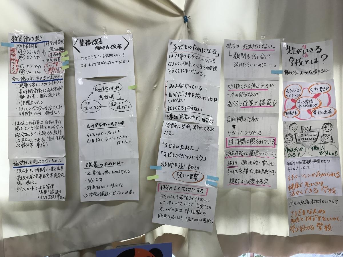 f:id:kawamocho1011:20210519163337j:plain