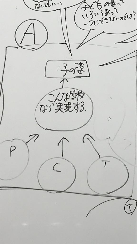 f:id:kawamocho1011:20210604193200p:image