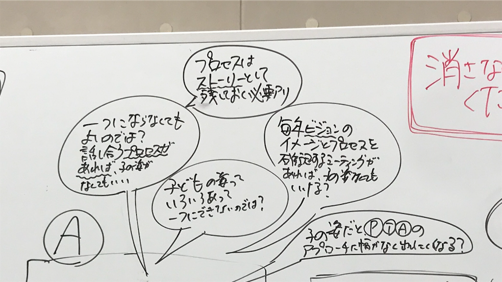 f:id:kawamocho1011:20210604195430p:image