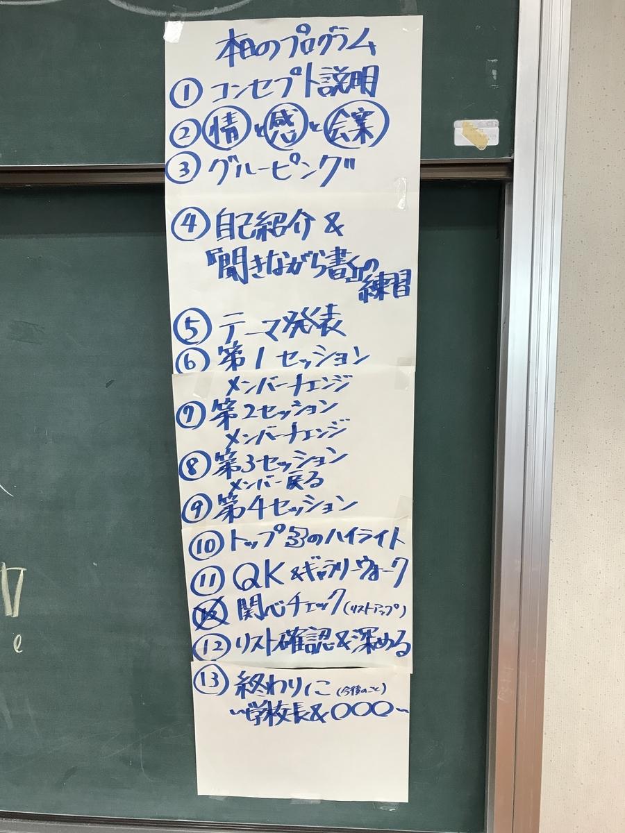 f:id:kawamocho1011:20210727102930j:plain