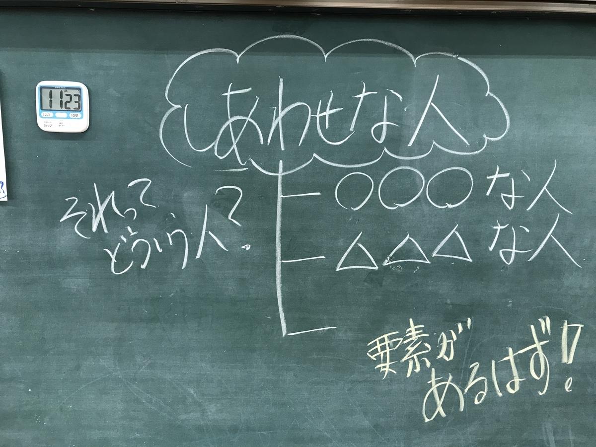 f:id:kawamocho1011:20210727103829j:plain