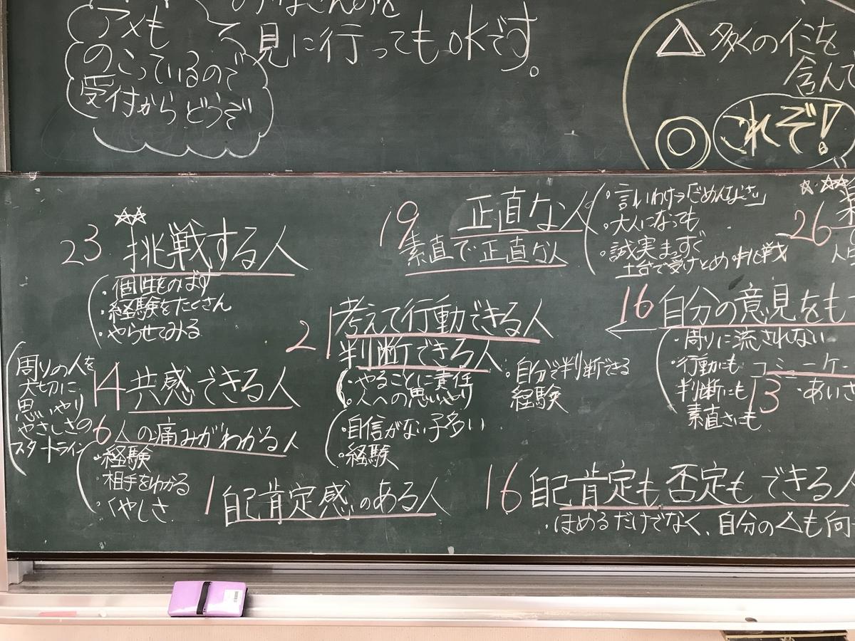 f:id:kawamocho1011:20210727114354j:plain