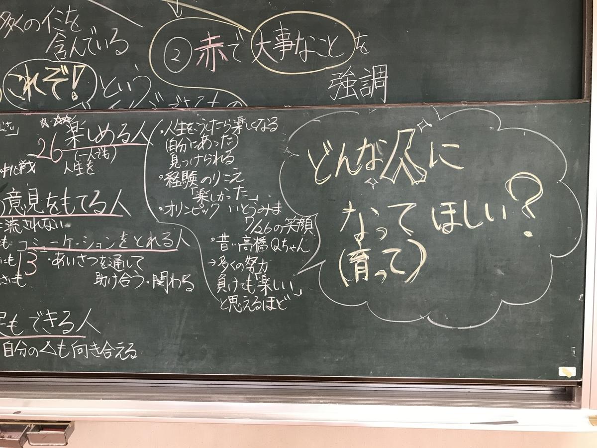 f:id:kawamocho1011:20210727114403j:plain