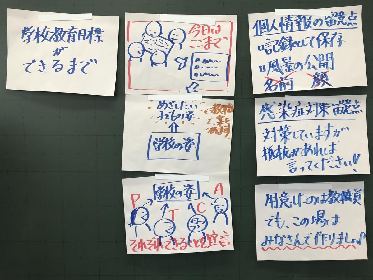 f:id:kawamocho1011:20210727144320j:plain