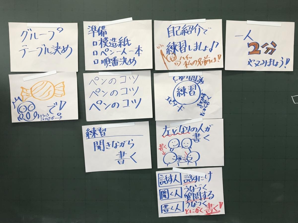 f:id:kawamocho1011:20210727144455j:plain
