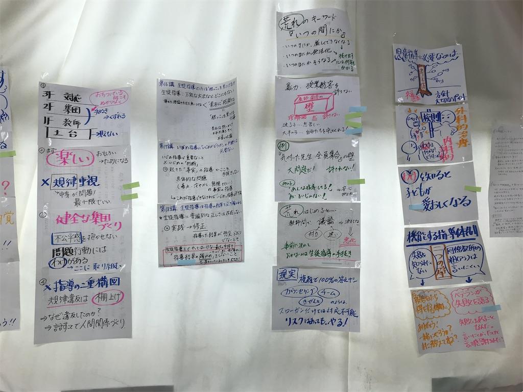 f:id:kawamocho1011:20210727163629j:image