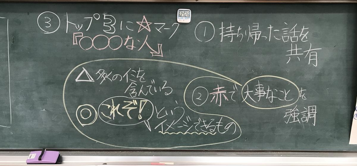 f:id:kawamocho1011:20210728120250j:plain