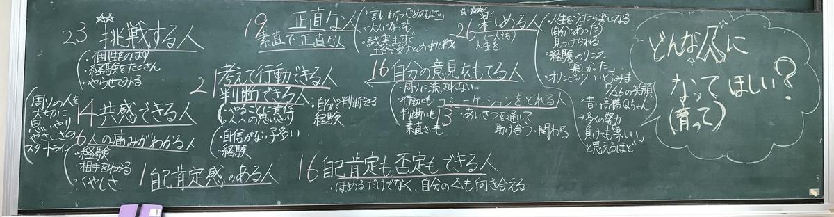 f:id:kawamocho1011:20210728120831j:plain