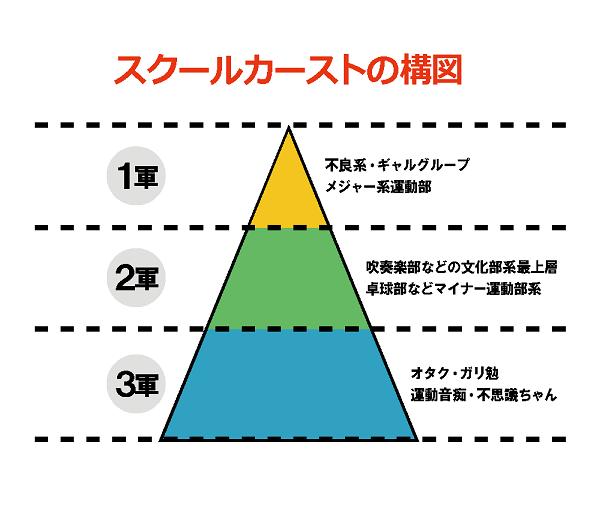 f:id:kawamura2419:20180611192939p:plain