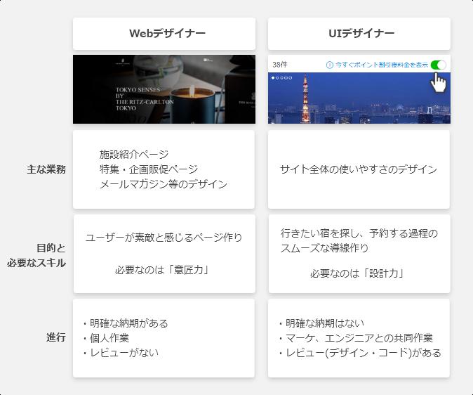 f:id:kawamuram:20181221092253p:plain