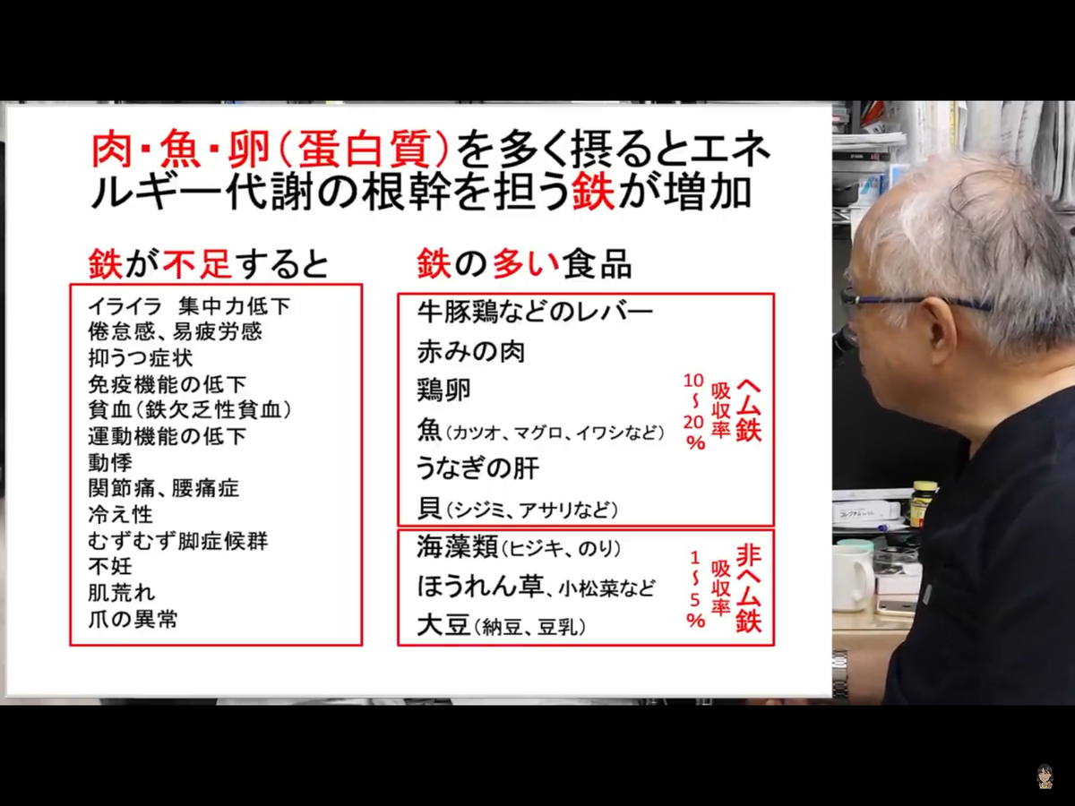 f:id:kawamuraseitai:20201129134131p:plain