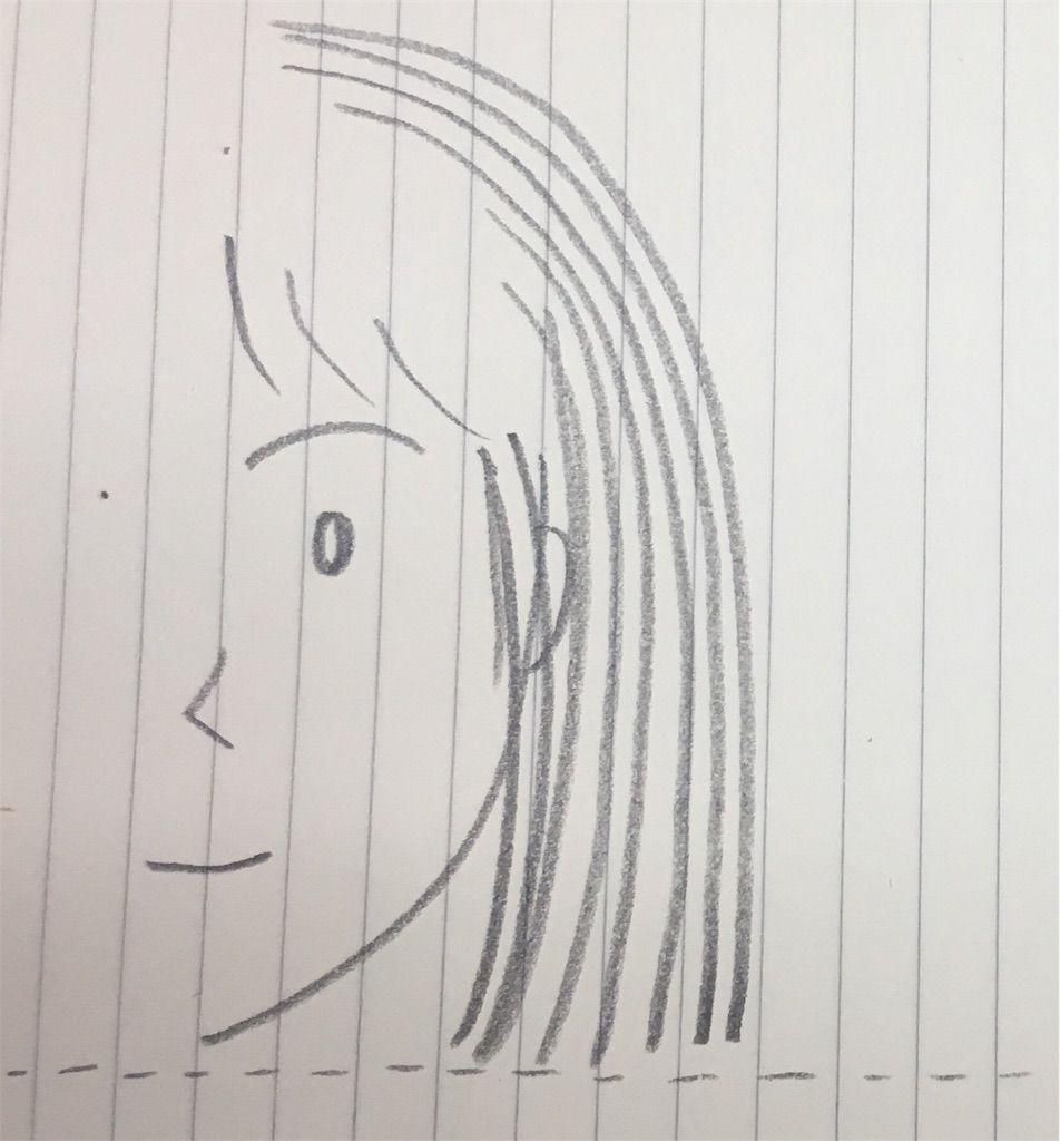 f:id:kawanabehiroki:20180421173703j:image