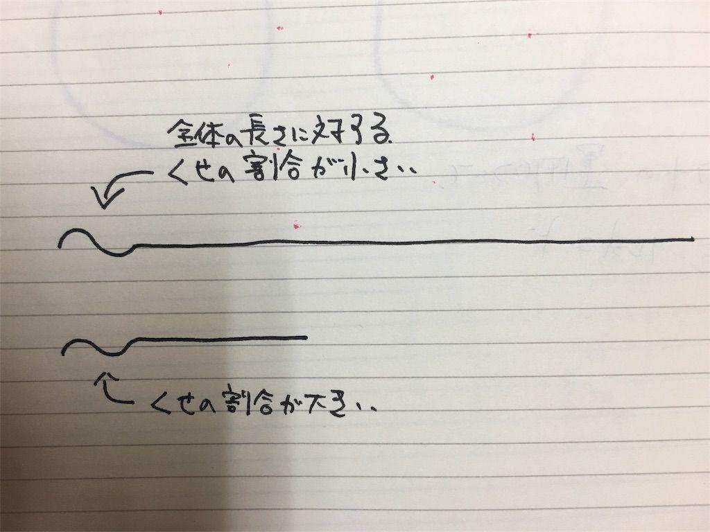 f:id:kawanabehiroki:20180502162001j:image