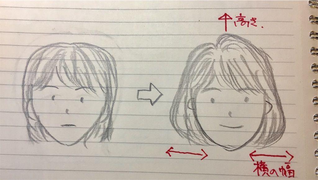 f:id:kawanabehiroki:20180622105340j:image