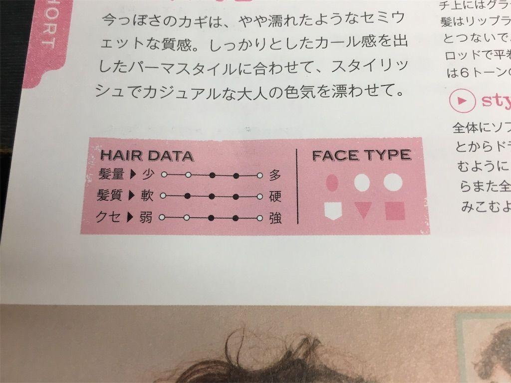 f:id:kawanabehiroki:20180707165938j:image