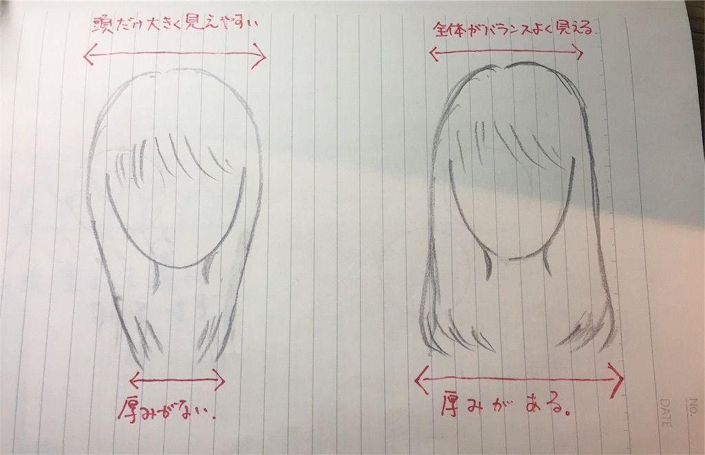 f:id:kawanabehiroki:20180809125854j:image