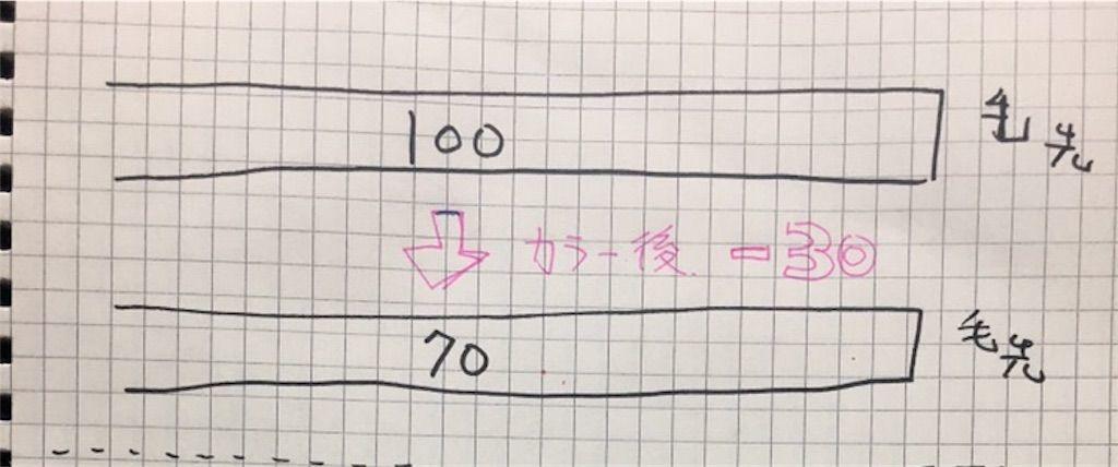 f:id:kawanabehiroki:20180914165537j:image