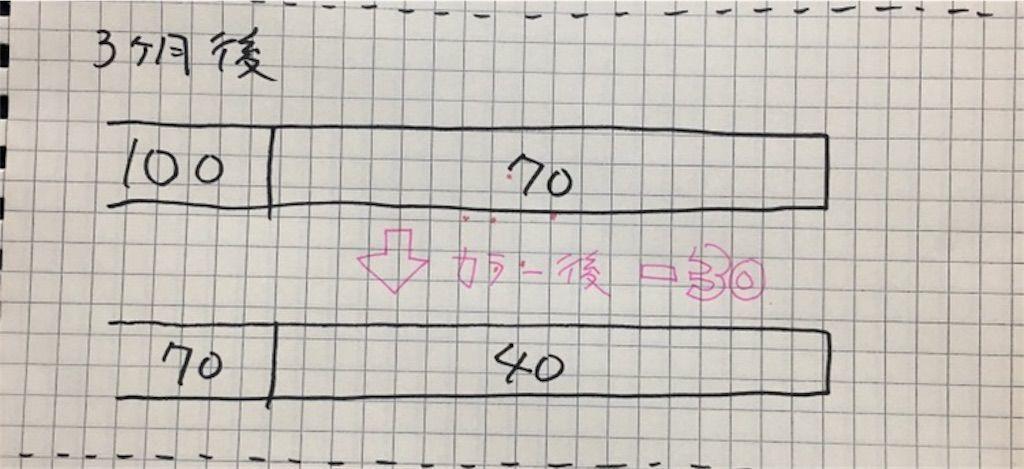f:id:kawanabehiroki:20180914165947j:image