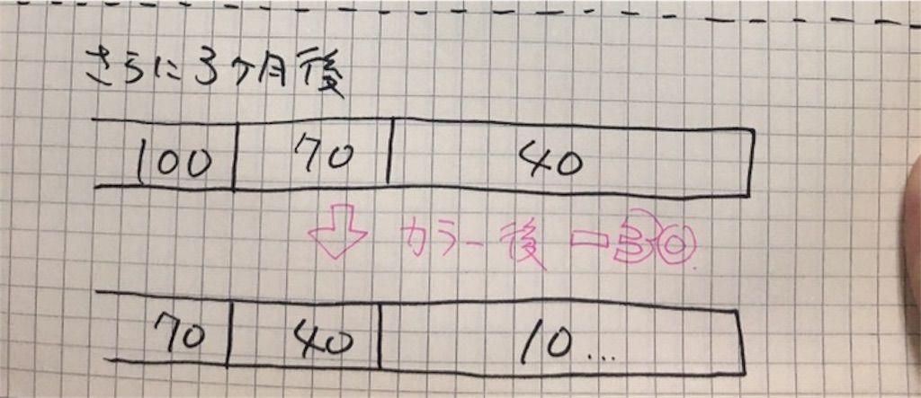 f:id:kawanabehiroki:20180914170635j:image