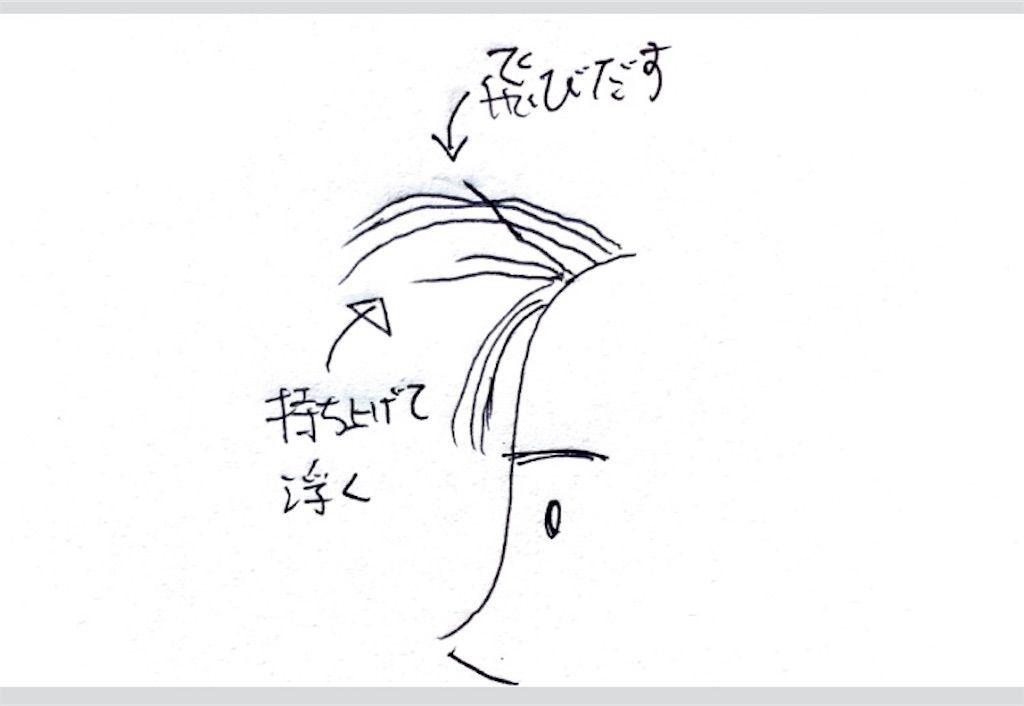 f:id:kawanabehiroki:20200208140724j:image