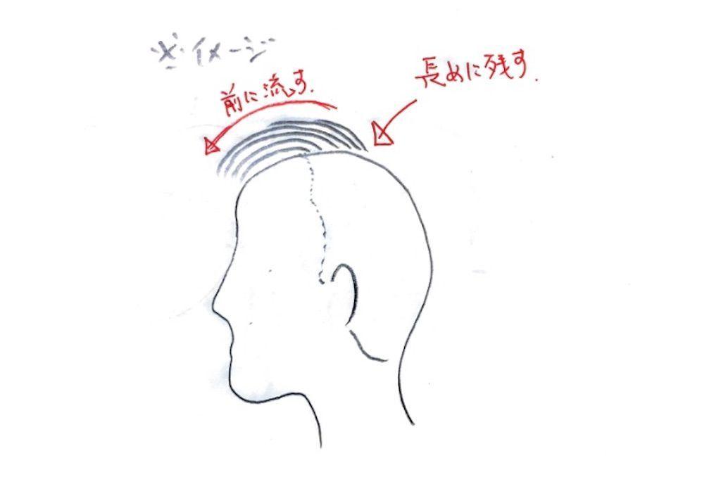 f:id:kawanabehiroki:20200610110008j:image