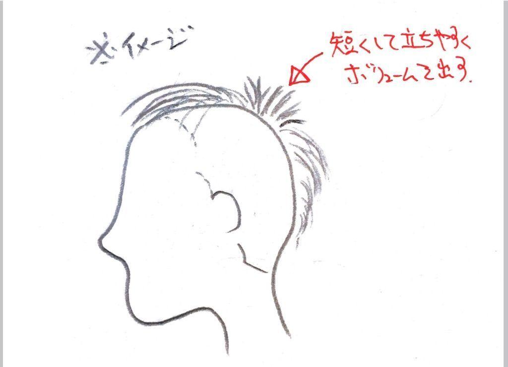 f:id:kawanabehiroki:20200610110554j:image