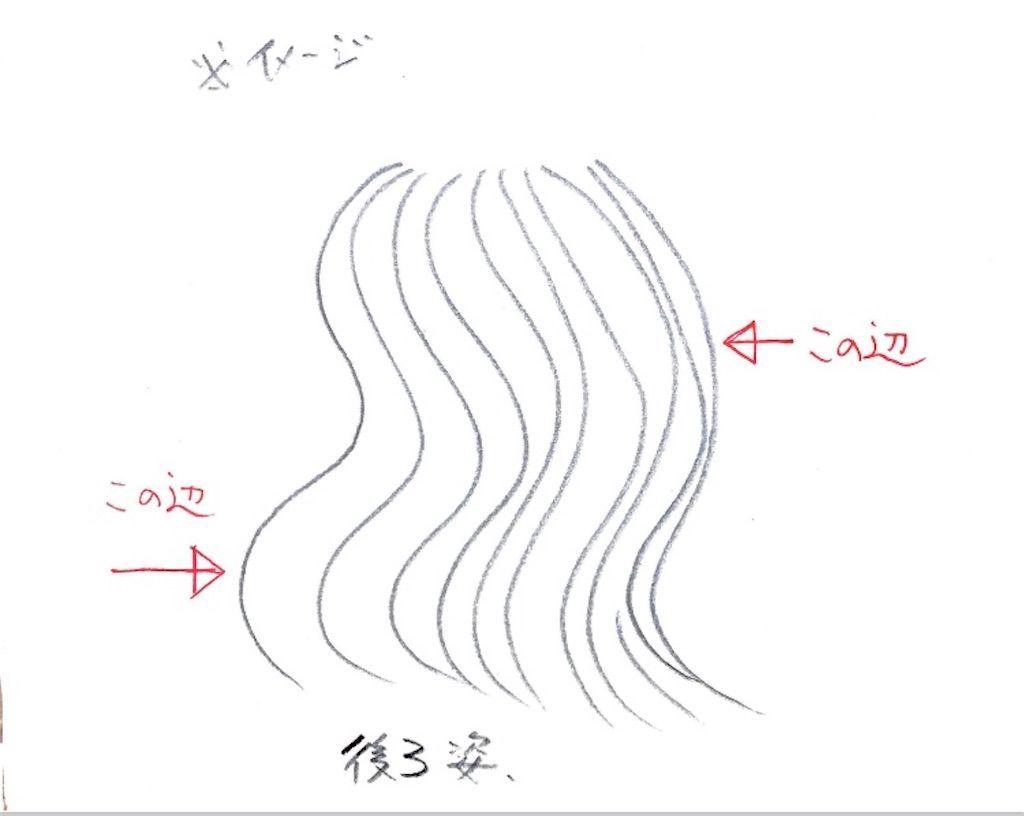 f:id:kawanabehiroki:20200613134628j:image