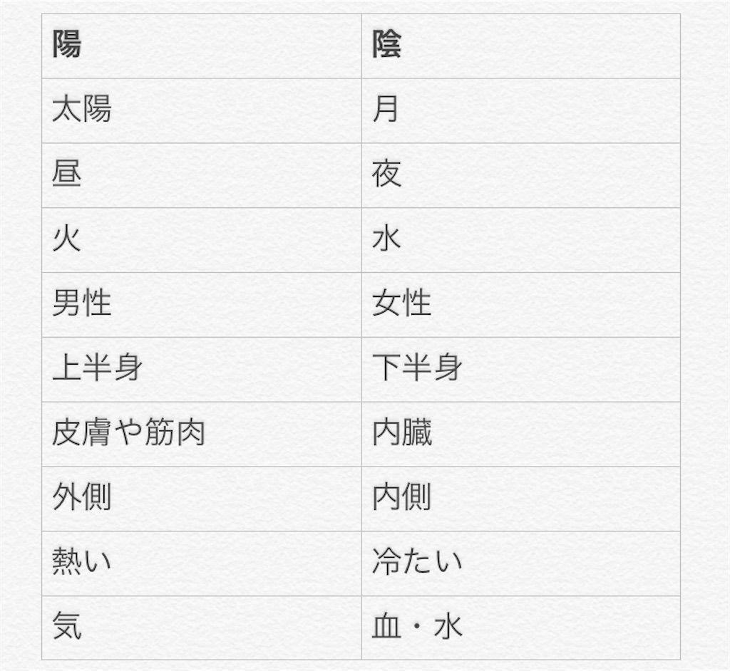 f:id:kawanabehiroki:20200617173851j:image