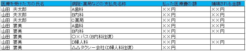f:id:kawanaiseikatsu:20180323093056j:plain