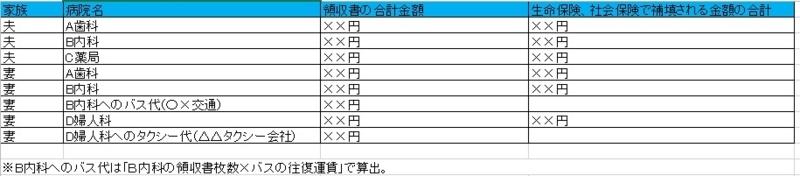 f:id:kawanaiseikatsu:20180323105239j:plain