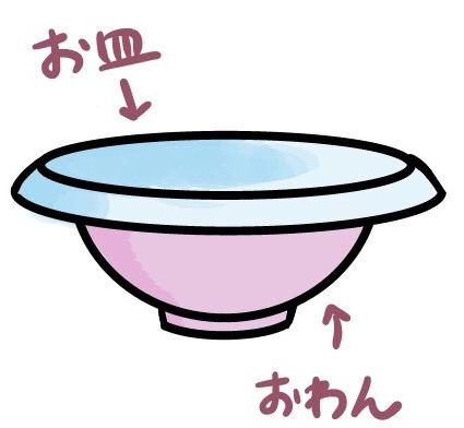 f:id:kawanaiseikatsu:20190708122340j:plain