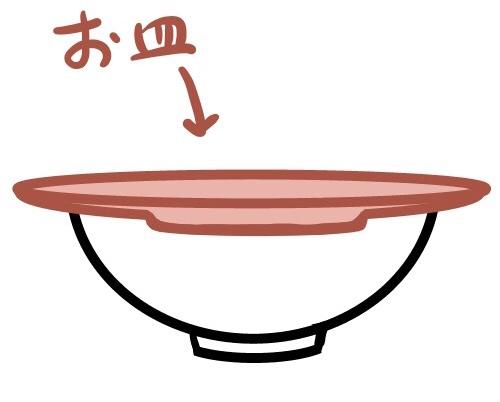 f:id:kawanaiseikatsu:20190708122344j:plain