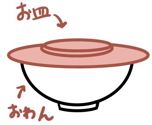f:id:kawanaiseikatsu:20190708122347j:plain