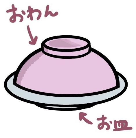 f:id:kawanaiseikatsu:20190708122352j:plain