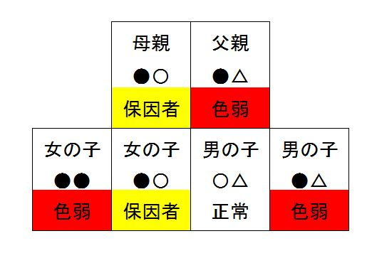f:id:kawanaiseikatsu:20200620225716j:plain