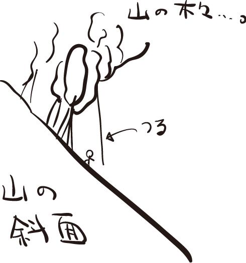 f:id:kawanaka_shouyu:20160221230131j:plain