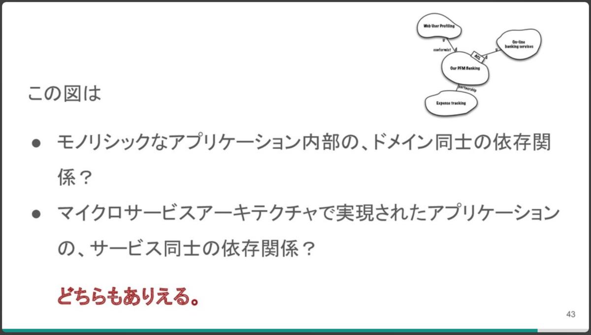 f:id:kawanamiyuu:20200310164210p:plain:w400