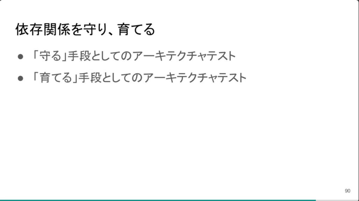 f:id:kawanamiyuu:20201222221512p:image:w400