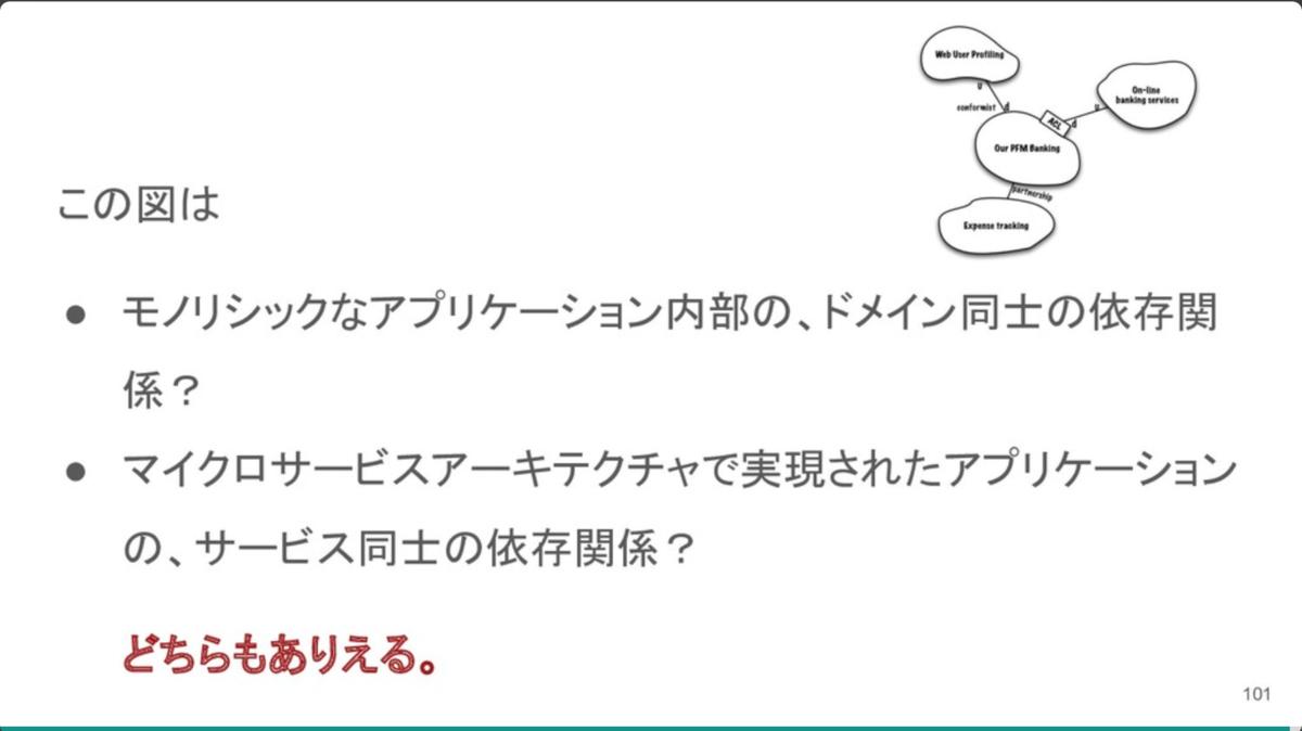 f:id:kawanamiyuu:20201222222713p:image:w400