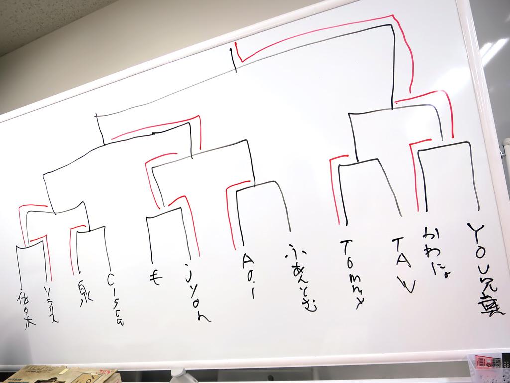 PC-98 愛好会 秋葉原オフ会