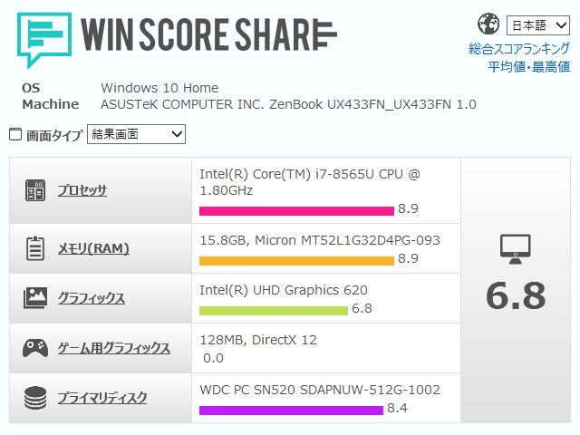 Windows エクスペリエンス インデックス(WIN SCORE SHARE)