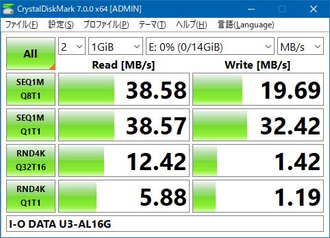 IO-DATA USB3メモリ