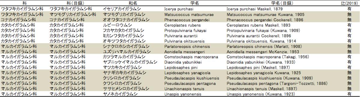 f:id:kawaosamushi:20190430211308p:plain