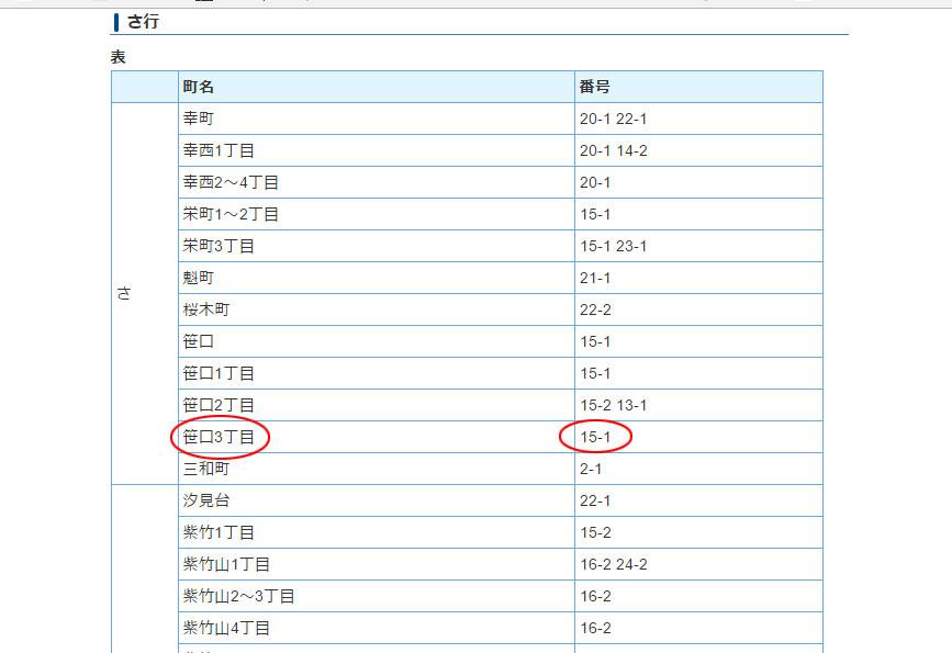 f:id:kawasaki-f:20170407010008j:plain