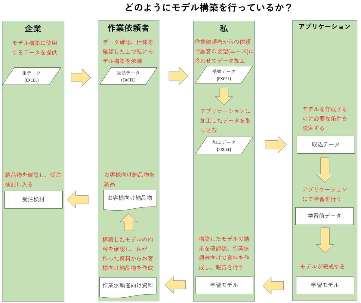 f:id:kawasamaru7:20210123031752p:plain