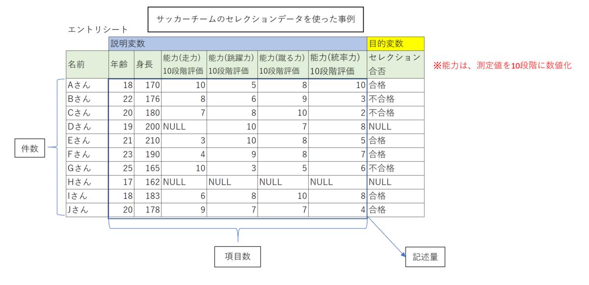 f:id:kawasamaru7:20210220214944p:plain