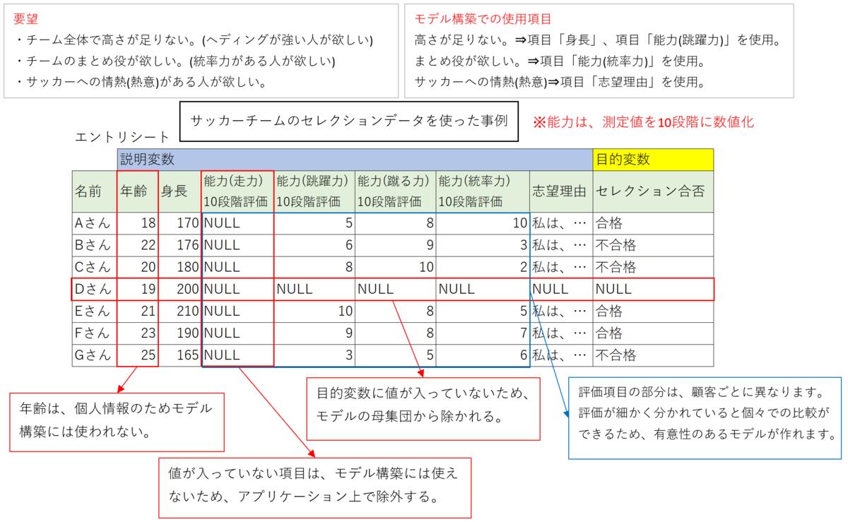 f:id:kawasamaru7:20210220215050p:plain