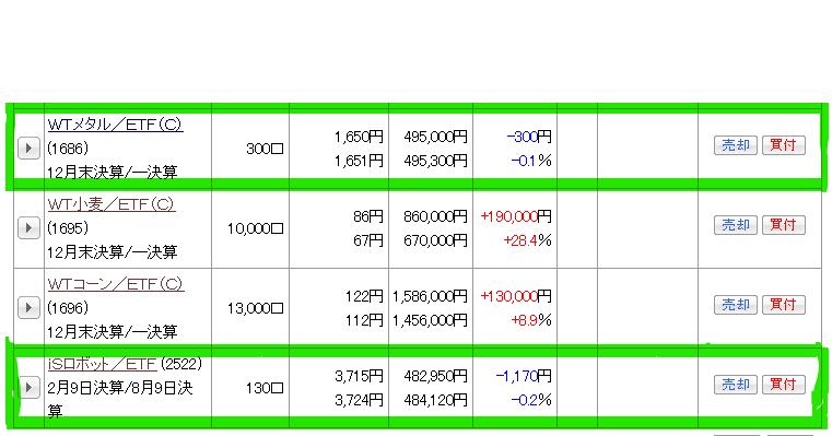 f:id:kawasankun:20210429162329p:plain